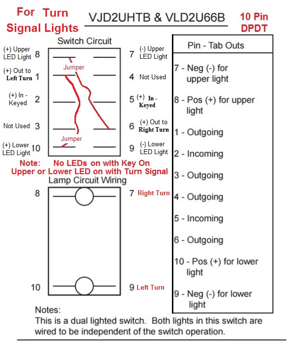 Front turn signals location - Page 2