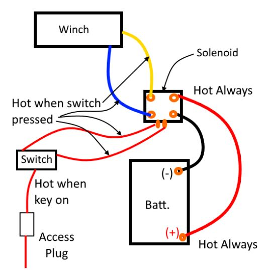 Basic Winch Wiring Diagram